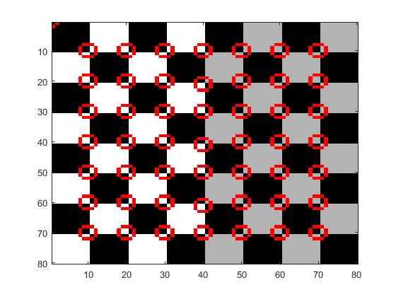 Fxpdemo_corner_detection_script_03