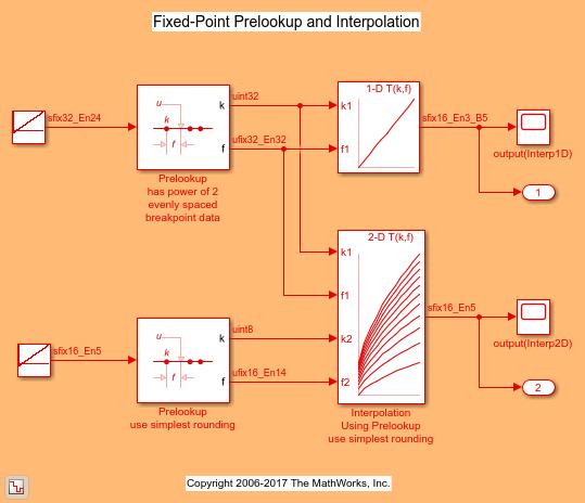 Fxpdemo_prelookup_interpolation_01