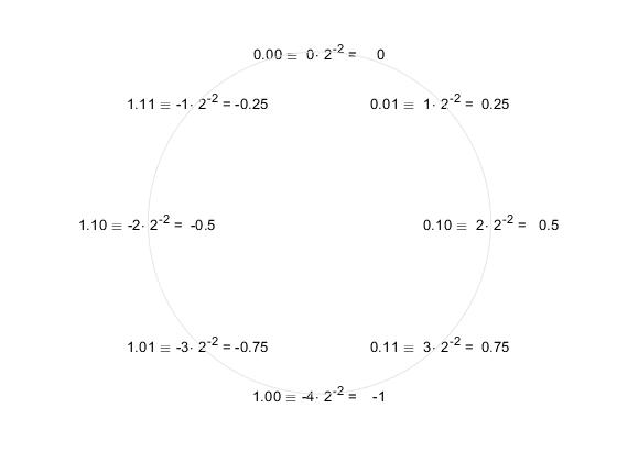 Numbercircledemo_06