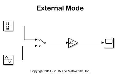 Codeverificationexternalmodefrdmkl25zexample_01