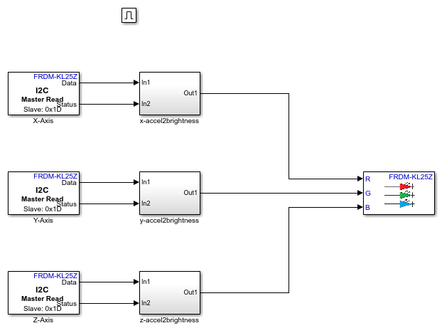 Readaccelerationdatadigitalaccelerometeri2cexample_03