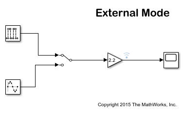 Codeverificationexternalmodeexample_01