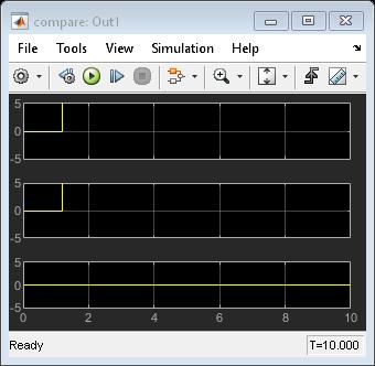 Hdlcoder_delay_balancing_08