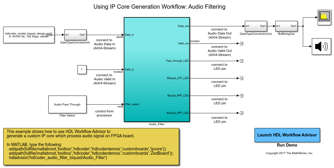 Hdlcoder_ip_core_audio_filter_01