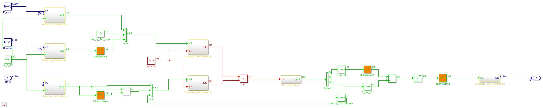 Hdlcoder_sharing_optimization_11