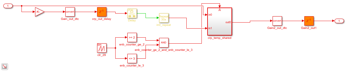 Hdlcoder_singlerate_scheduling_02