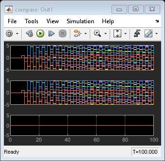 Hdlcoder_streaming_optimization_03