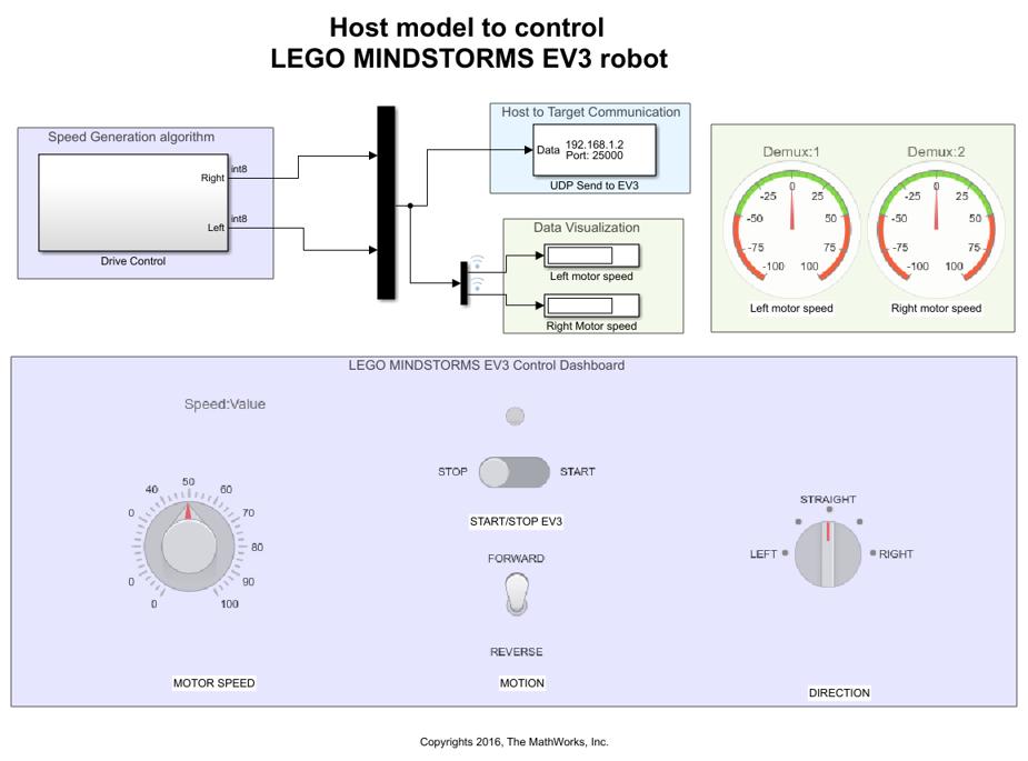 Controllinglegomindstormsev3robotfromhostcomputerexample_01