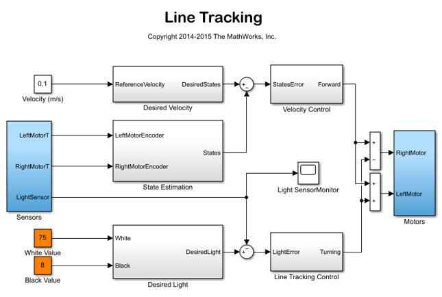 Linetrackingexample_01