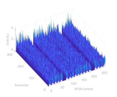Waveformcaptureanalysisexample_07