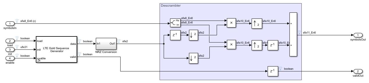 Descramblingwithgoldsequencegeneratorexample_02
