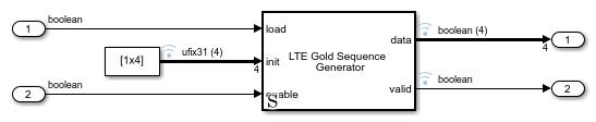 Parallelgoldsequencegenerationexample_02