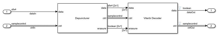 Viterbidecodestreamingsamplesexample_02
