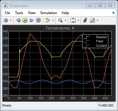 Ampccstr_linearization_07