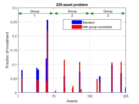 Quadraticprogrammingportfoliooptimizationsolverbasedexample_02