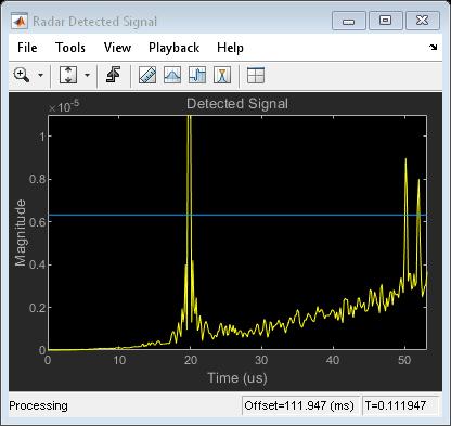 Radarstreamexample_06