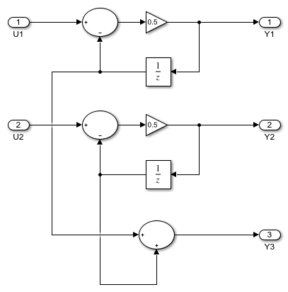 Plcdemo_multirate_02