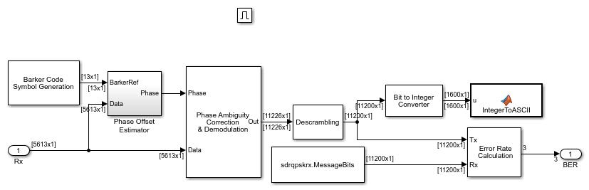 Plutoradioqpskreceiversimulinkexample_04