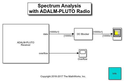 Plutoradiospectralanalysisexample_01