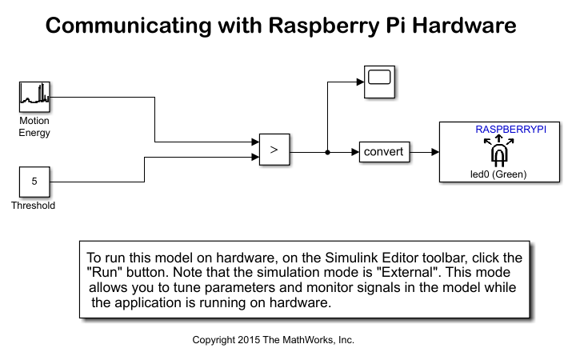 Externalmodewithraspberrypirhardwareexample_01