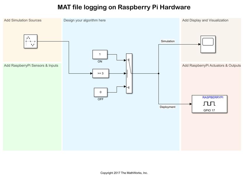 Matfileloggingonraspberrypitmhardwareexample_01