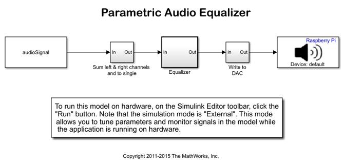 Parametricaudioequalizerexample_01