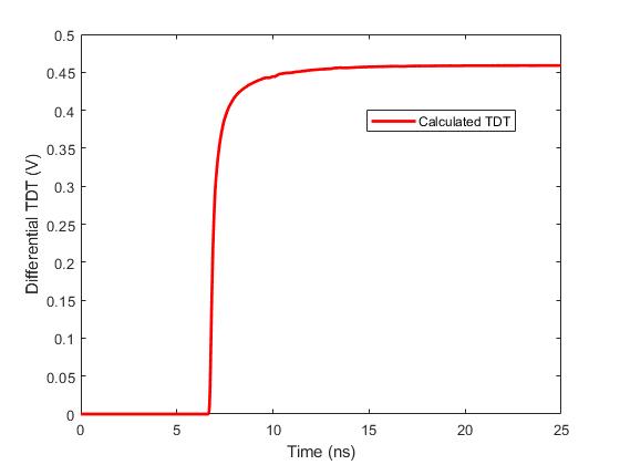 Tdr_tdt_calculation_02