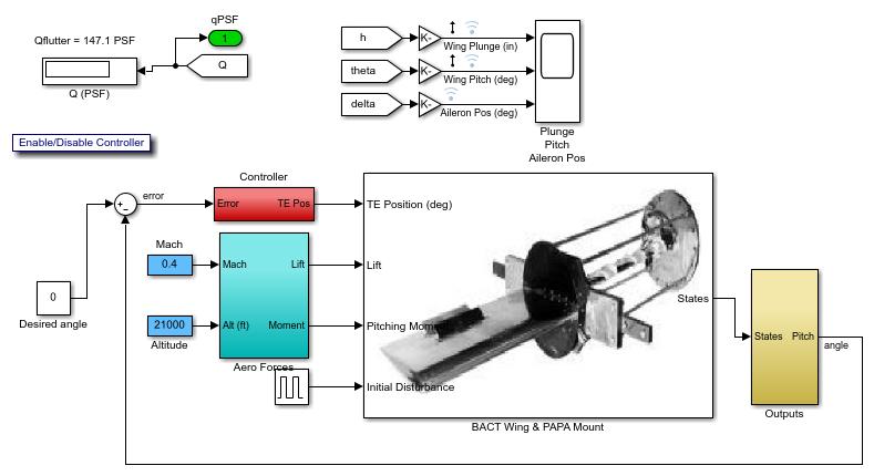 Fluttersuppressionsystemtestexample_01