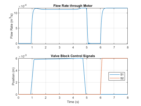 Sh_hydrostatic_trans_shuttle_valve_03