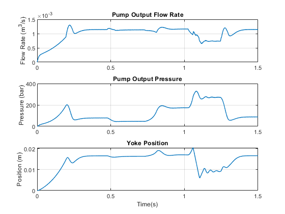 Sh_pump_axial_piston_control_load_pressure_07
