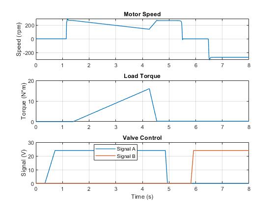 Sh_pump_control_load_04