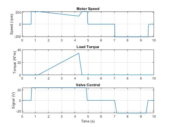 Sh_pump_control_load_pressure_03