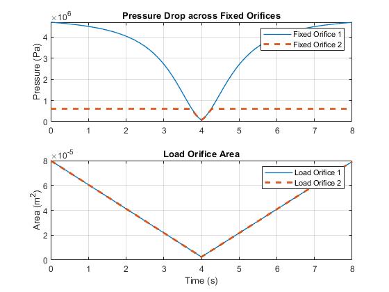 Sh_testrig_pressure_compensator_02