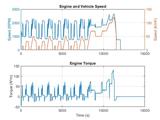 Sscfluids_engine_cooling_system_14