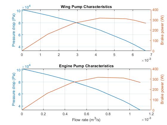 Sscfluids_fuel_supply_aircraft_08