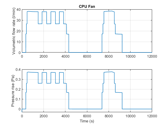 Sscfluids_simple_cpu_cooling_07