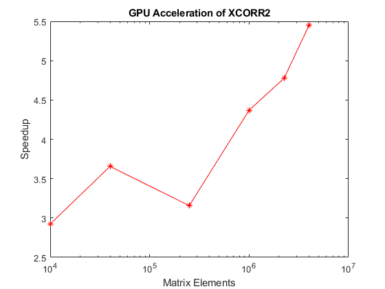 Gpucorrelationexample_03