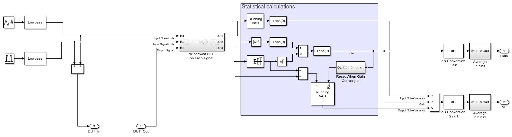 Measurementofgainandnoisefigurespectrumexample_11