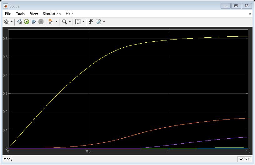 Simrfv2_custom_polynomial_04