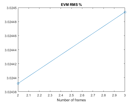 Simrfv2_lte_receiver_script_03