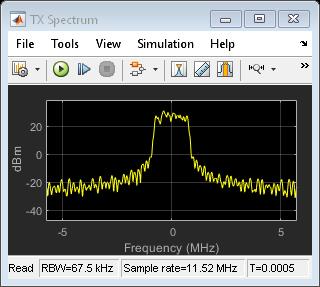 Simrfv2_mimo_antenna_05