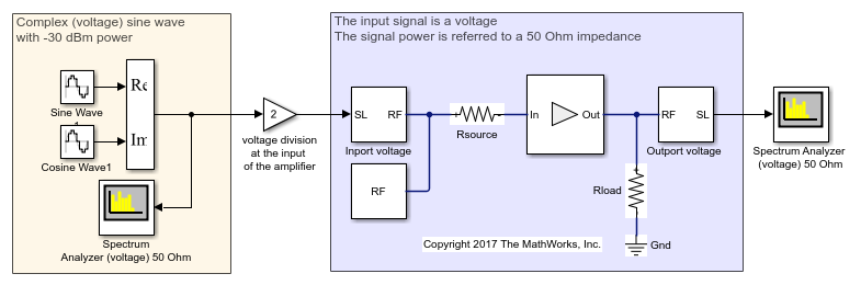 Simrfv2_powerports_02