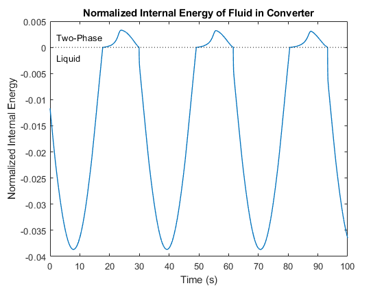 Ssc_cavitation_two_phase_fluid_03