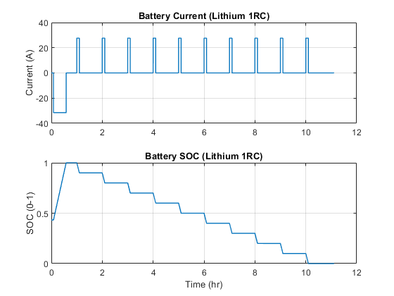 Ssc_lithium_cell_1rc_04