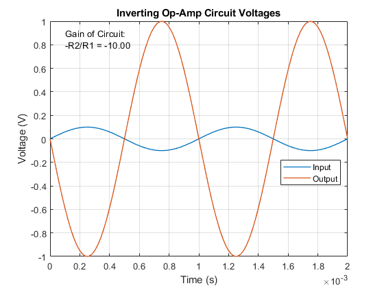 Ssc_opamp_inverting_02