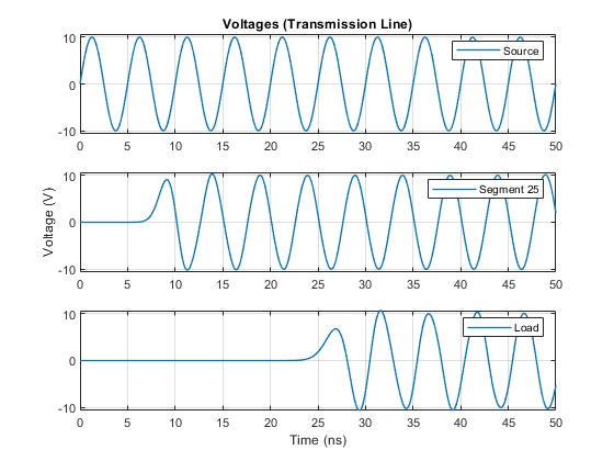 Ssc_transmission_line_03