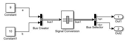Convertnonvirtualbustovirtualbussignalconversionblockexample_01