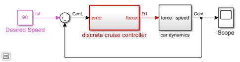 Enforcediscreteexecutiondomainforasubsystemexample_04