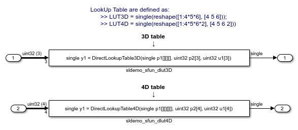Sldemo_lct_lut_script_01