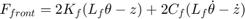 $$F_{front} = 2K_f (L_f \theta - z) + 2C_f(L_f \dot{\theta} -\dot{z})$$